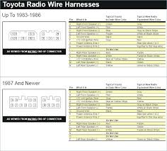wiring diagram club window wire headlight 1996 toyota camry le stereo wiring diagram me also color codes 1996 toyota camry le radio