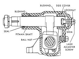 Wiring Diagram Chevy Steering Column