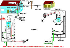 electrical sub panel wiring diagram wirdig great wiring diagrams for separate buildings here s an example