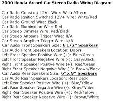 honda accord questions what is the wire color code for a 2000 2000 honda accord radio wiring diagram at Accord Radio Wiring Diagram