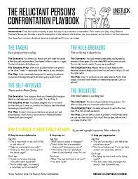 UNSTUCK - Printable and pin-able worksheet The Reluctant Person's ...