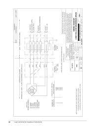 wiring diagram load cells in hazardous areas 40 load cell wiring wiring diagram load cells in hazardous areas 40 load cell wiring for hazardous environments