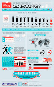How To Make An Infographic In Word Whats In An Infographic Fission Strategy