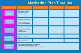 Marketing Plan Timeline Template 4 Free Printable Pdf Excel