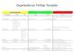 gap analysis template software system gap analysis template software gap analysis