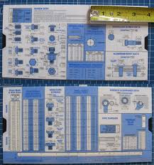 Ansi Screw Engineering Slide Chart Selector