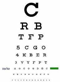 Snellen Eye Test Exam Table Chart Refrigerator Locker Tool