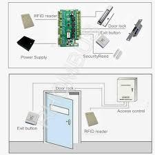 door lock wiring diagram door image wiring diagram electric door lock wiring diagram electric auto wiring diagram on door lock wiring diagram