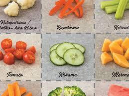 Downloads Vegetables