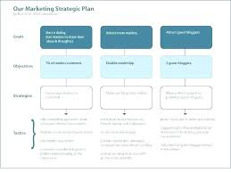 Marketing Budget Template Best A Marketing Plan And Budget Template For You Marketing Digital