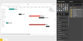 Power Bi Gantt Chart Milestones Schedule Analysis Using Gantt Chart In Power Bi Desktop