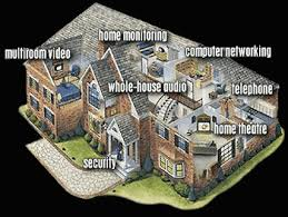 wiring a house for internet the wiring diagram 17 images about electrical mechanical plumbing rooms house wiring