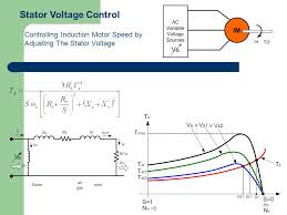 stator voltage control ppt video online  stator voltage control