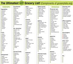 grocery checklist grocery list grocery checklist organizing and organizations