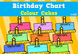 Birthday Charts Colour Cakes Teacher Resources And
