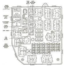 96 grand cherokee fuse diagram product wiring diagrams \u2022 1995 Jeep Grand Cherokee Fuse Box Diagram at 1996 Jeep Grand Cherokee Under Hood Fuse Box Diagram