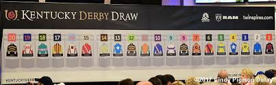 2017 Kentucky Derby Entries