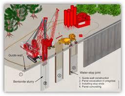 diaphragm wall construction book