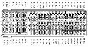 2013 volkswagen fuse diagram wiring diagram home 2013 vw jetta engine fuse diagram wiring diagram repair guides 2013 volkswagen beetle fuse diagram 2013 volkswagen fuse diagram