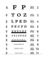 Jaeger Vision Chart Download Snellen Near Vision Chart Pdf Www Bedowntowndaytona Com