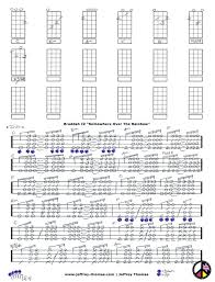 Somewhere Over The Rainbow Ukulele Strum Pattern Enchanting Bruddah IZ Somewhere Over The Rainbow Ukulele Tab By Jeffrey Thomas