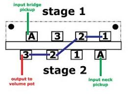 fender 3 way switch wiring fender image wiring diagram wiring diagram for telecaster 3 way switch wiring on fender 3 way switch wiring