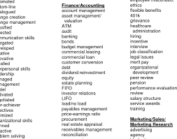 resume creative designs keywords for resumes 2 resume keywords