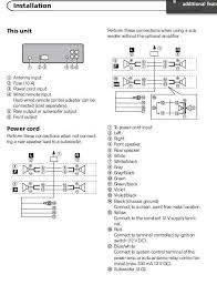 pioneer avic x930bt wiring diagram pioneer avic f900bt, pioneer pioneer avic-f7010bt manual at Pioneer Avic F900bt Wiring Diagram