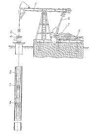 Отчет по практике Лит Листов гр ЭД  рис 1 схема установки со штанговыми глубинными насосами 1 всасывающий клапан