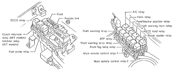 nissan sentra fuse box location wirdig nissan pathfinder fuse box diagram further wiring diagram 1996 range