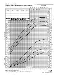 Pediatric Height Conversion Chart Weight Archives Page 2 Of 20 Pdfsimpli