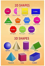 3d Figures Chart 2d And 3d Shapes Educational Chart Poster 13 X 19in