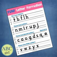 Fundationally Fun Phonics Letter Formation Poster Pre K K 1