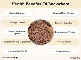 benefits of buckwheat and its side effects
