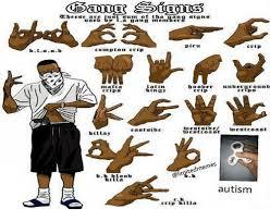 Crip Gang Hand Sign Gang Kulture