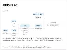 Word Origin Whats The Origin Of The Word Universe Quora