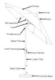 best of patio umbrella parts or components list com moneyfit co