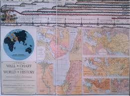 The Wall Chart Of World History Book Edward Hull Musings On Maps