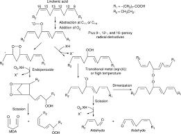 Acidic Radicals Chart Acid Radical An Overview Sciencedirect Topics