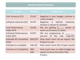 earned value calculator earned value calculator tirevi fontanacountryinn com