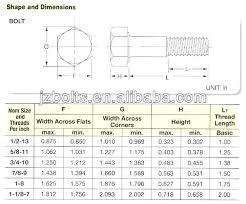 Inch Screw Size Chart Metric Machine Screw Size Localhi Co