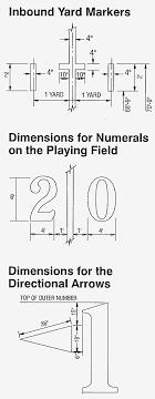 field markings