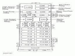 2002 ford taurus fuse box diagram ford taurus fuse box layout 2002 ford taurus owners manual at Ford Taurus 2002 Fuse Box Diagram