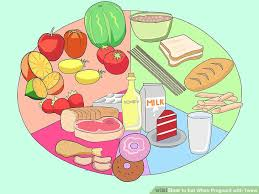 Pregnancy Sugar Diet Chart In Hindi How To Eat When Pregnant With Twins 14 Steps With Pictures