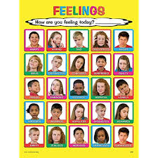 Emotion Chart For Kids Feelings Chart Amazon Com