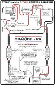 how to wire a 50 amp breaker for an rv amp latest wiring diagram for 50 amp square d gfci breaker wiring diagram how to wire a 50 amp breaker for an rv amp receptacle amp outlet wiring diagram