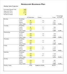 business plan excel sheet restaurant business plan excel sheet v4 tagplus com br