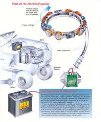 electrical system search frequently asked questions briggs a small engine electrical system