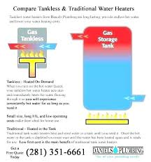 On Demand Water Heater Sizing Chart Water Heater Sizes