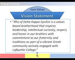 dke strategic planning results rho dke rho dke vision statement 2012